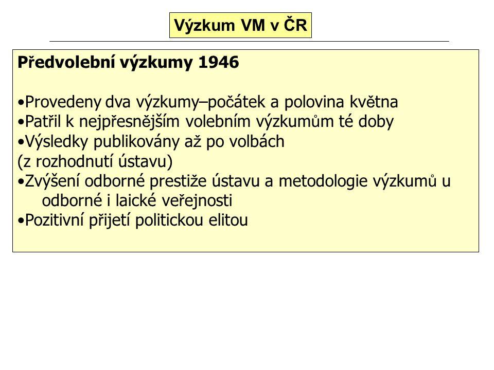 Výzkum VM v ČR P ř edvolební výzkumy 1946 Provedeny dva výzkumy–po č átek a polovina kv ě tna Pat ř il k nejp ř esn ě jším volebním výzkum ů m té doby