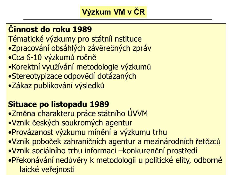 Výzkum VM v ČR Č innost do roku 1989 Tématické výzkumy pro státníi nstituce Zpracování obsáhlých záv ě re č ných zpráv Cca 6-10 výzkum ů ro č n ě Kore