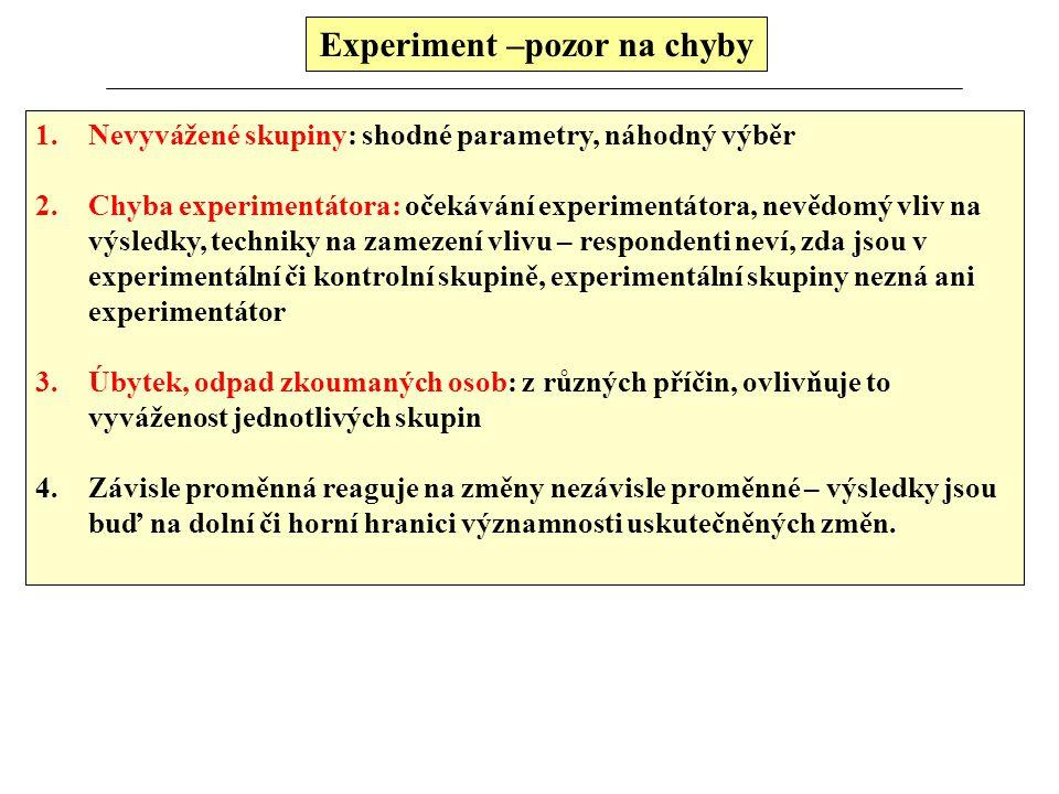 Experiment –pozor na chyby 1.Nevyvážené skupiny: shodné parametry, náhodný výběr 2.Chyba experimentátora: očekávání experimentátora, nevědomý vliv na