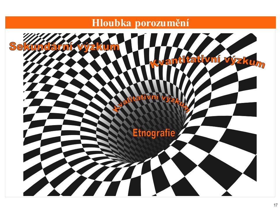 16 Co je Etnografie? Intenzivní osobní zapojení výzkumníka – observace. Pochopení kontextu – kde, kdy a za jakých okolností. V přirozeném prostředí...