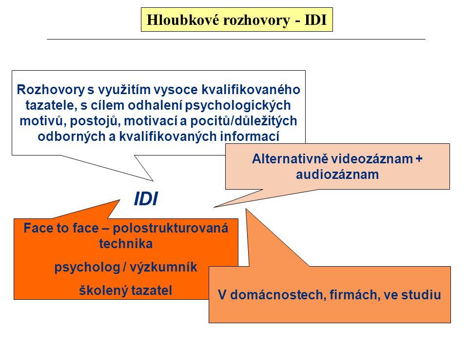 Sémantický diferenciál Metoda na měření postojů lidí Např.