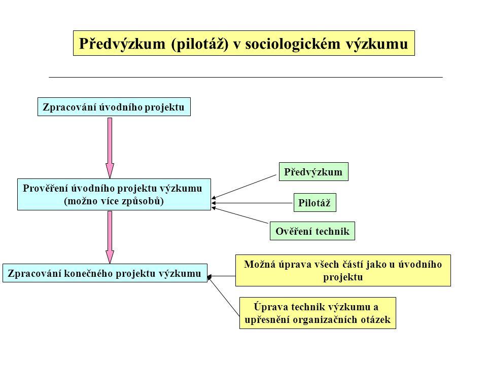 Předvýzkum (pilotáž) v sociologickém výzkumu Zpracování úvodního projektu Zpracování konečného projektu výzkumu Prověření úvodního projektu výzkumu (m