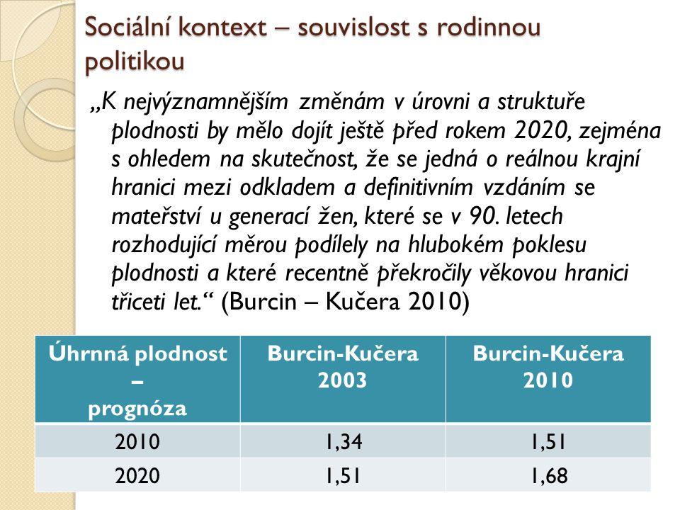 """Sociální kontext – souvislost s rodinnou politikou """"K nejvýznamnějším změnám v úrovni a struktuře plodnosti by mělo dojít ještě před rokem 2020, zejména s ohledem na skutečnost, že se jedná o reálnou krajní hranici mezi odkladem a definitivním vzdáním se mateřství u generací žen, které se v 90."""