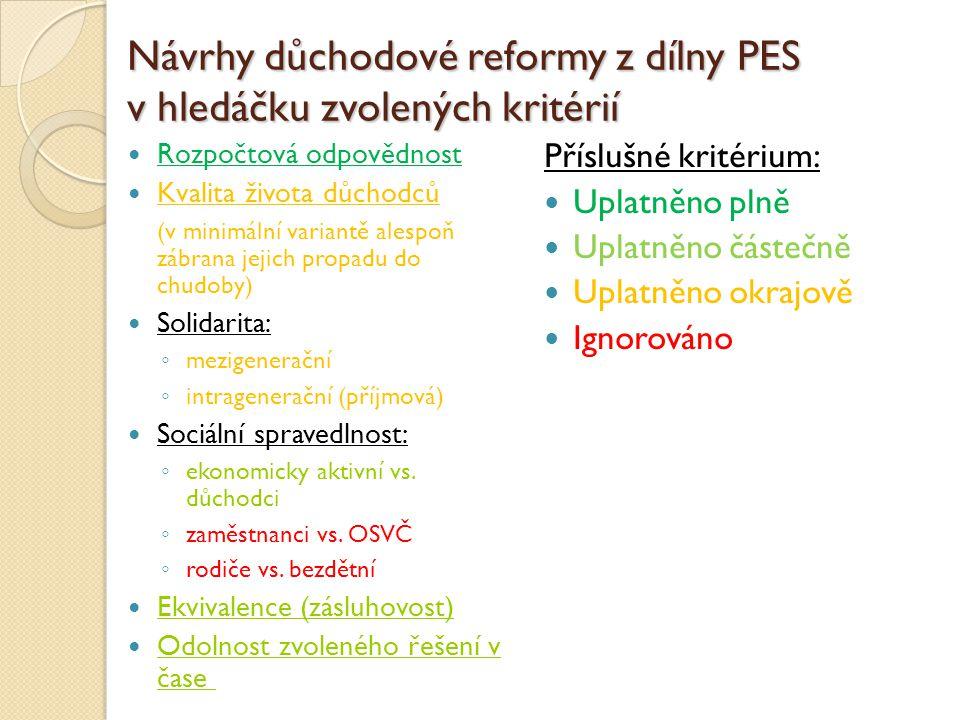 Návrhy důchodové reformy z dílny PES v hledáčku zvolených kritérií Rozpočtová odpovědnost Kvalita života důchodců (v minimální variantě alespoň zábrana jejich propadu do chudoby) Solidarita: ◦ mezigenerační ◦ intragenerační (příjmová) Sociální spravedlnost: ◦ ekonomicky aktivní vs.