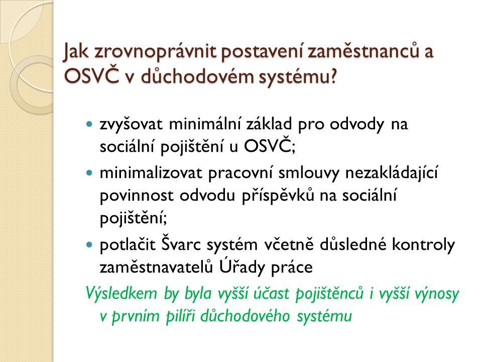 Jak zrovnoprávnit postavení zaměstnanců a OSVČ v důchodovém systému.