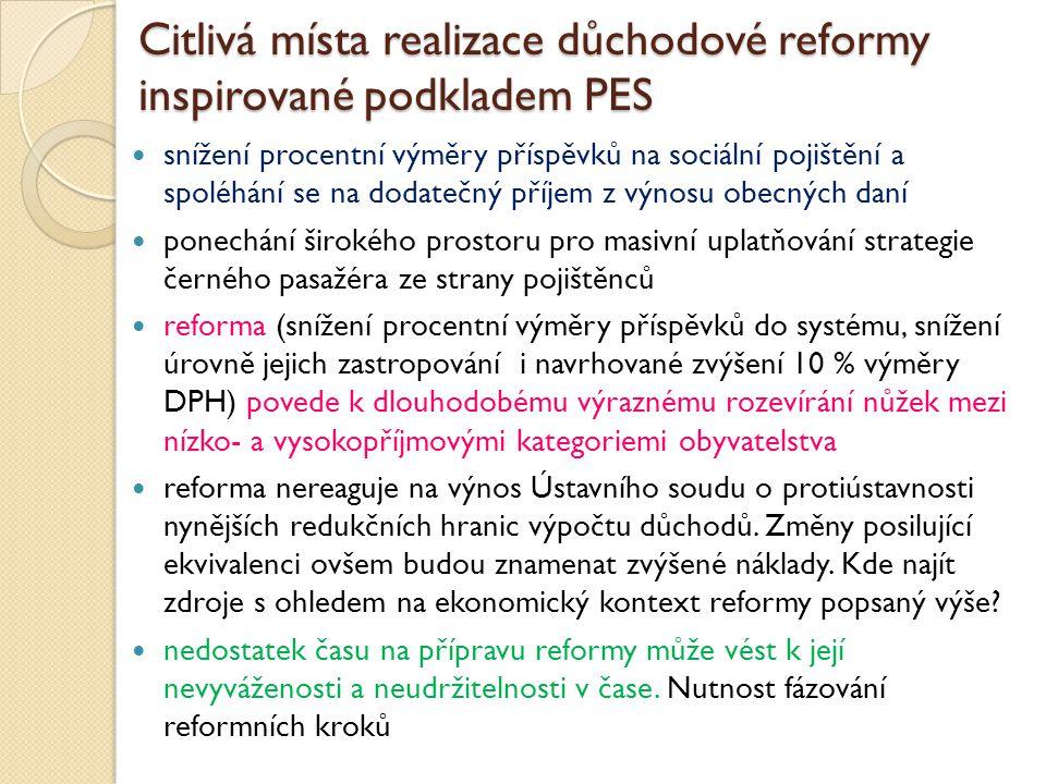 Citlivá místa realizace důchodové reformy inspirované podkladem PES snížení procentní výměry příspěvků na sociální pojištění a spoléhání se na dodatečný příjem z výnosu obecných daní ponechání širokého prostoru pro masivní uplatňování strategie černého pasažéra ze strany pojištěnců reforma (snížení procentní výměry příspěvků do systému, snížení úrovně jejich zastropování i navrhované zvýšení 10 % výměry DPH) povede k dlouhodobému výraznému rozevírání nůžek mezi nízko- a vysokopříjmovými kategoriemi obyvatelstva reforma nereaguje na výnos Ústavního soudu o protiústavnosti nynějších redukčních hranic výpočtu důchodů.