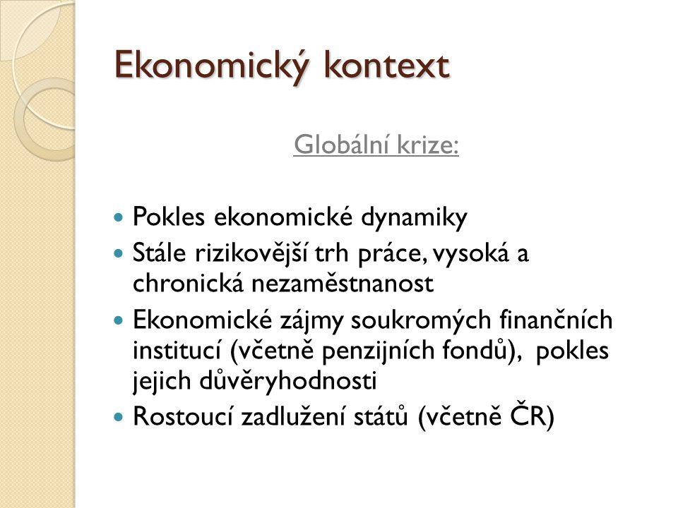 Ekonomický kontext Globální krize: Pokles ekonomické dynamiky Stále rizikovější trh práce, vysoká a chronická nezaměstnanost Ekonomické zájmy soukromých finančních institucí (včetně penzijních fondů), pokles jejich důvěryhodnosti Rostoucí zadlužení států (včetně ČR)