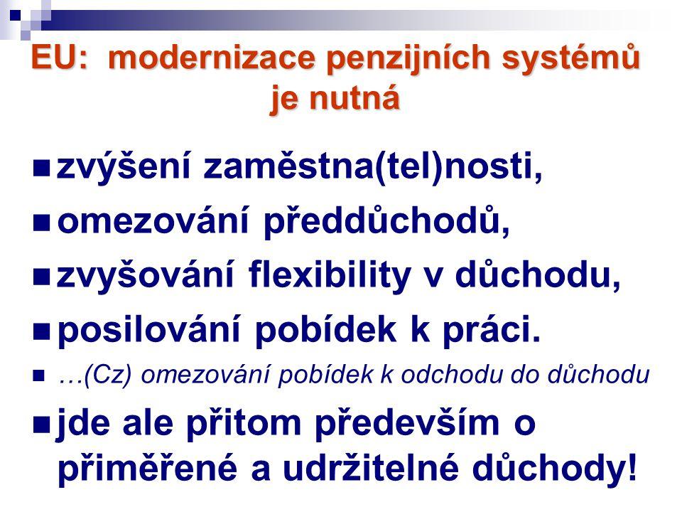 EU: modernizace penzijních systémů je nutná zvýšení zaměstna(tel)nosti, omezování předdůchodů, zvyšování flexibility v důchodu, posilování pobídek k p