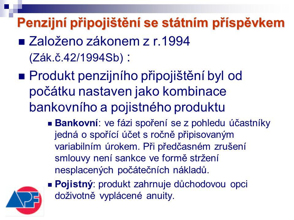 Penzijní připojištění se státním příspěvkem Založeno zákonem z r.1994 (Zák.č.42/1994Sb) : Produkt penzijního připojištění byl od počátku nastaven jako