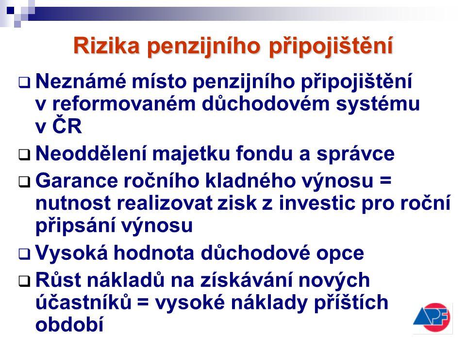 Rizika penzijního připojištění  Neznámé místo penzijního připojištění v reformovaném důchodovém systému v ČR  Neoddělení majetku fondu a správce  G
