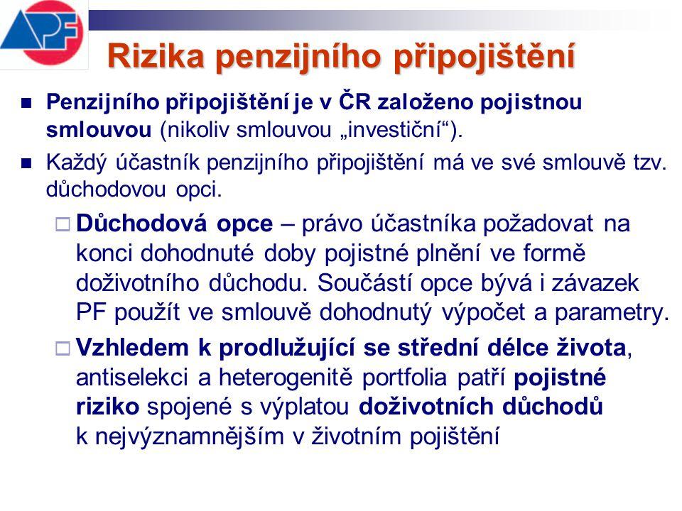 """Rizika penzijního připojištění Penzijního připojištění je v ČR založeno pojistnou smlouvou (nikoliv smlouvou """"investiční""""). Každý účastník penzijního"""