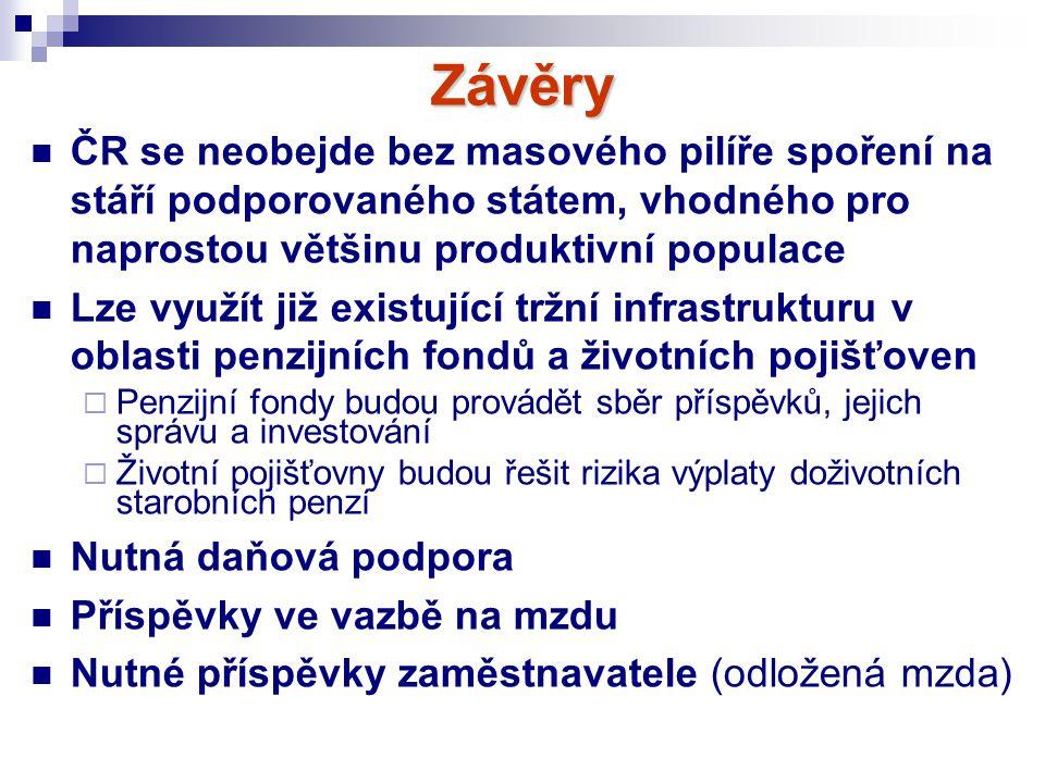 Závěry ČR se neobejde bez masového pilíře spoření na stáří podporovaného státem, vhodného pro naprostou většinu produktivní populace Lze využít již ex