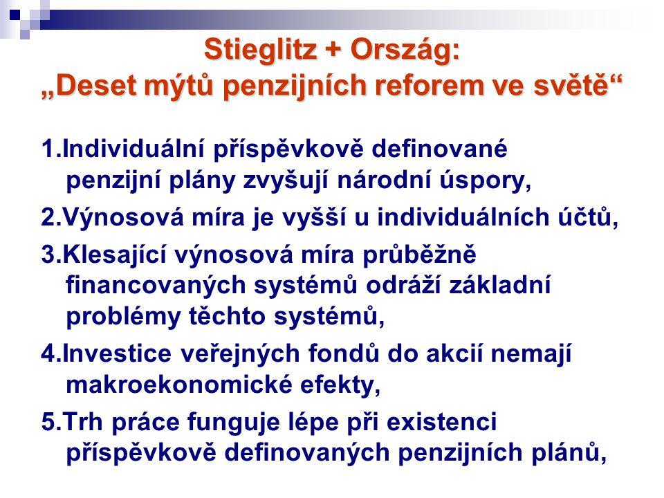 """Stieglitz + Ország: """"Deset mýtů penzijních reforem ve světě"""" 1.Individuální příspěvkově definované penzijní plány zvyšují národní úspory, 2.Výnosová m"""