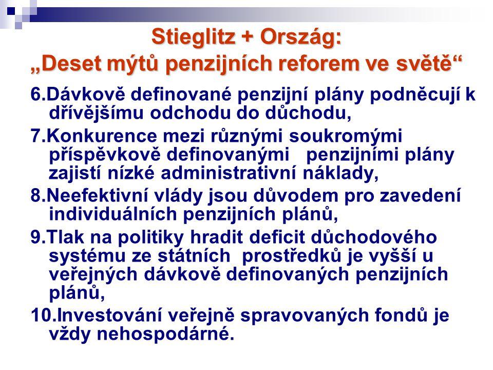 """Stieglitz + Ország: """"Deset mýtů penzijních reforem ve světě"""" 6.Dávkově definované penzijní plány podněcují k dřívějšímu odchodu do důchodu, 7.Konkuren"""
