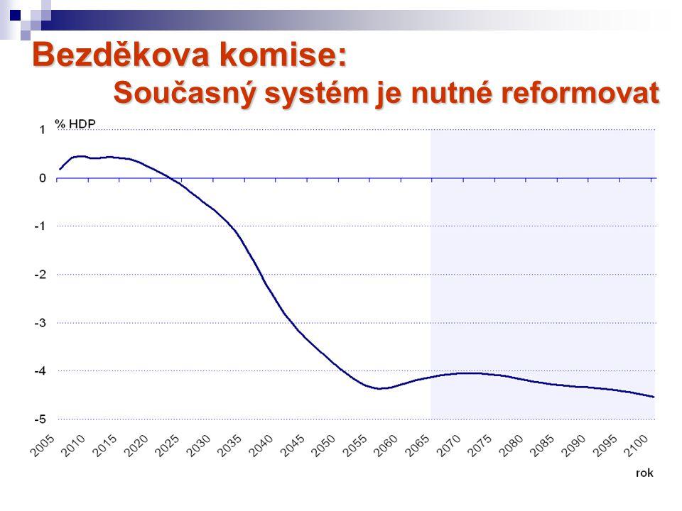 Bezděkova komise: Současný systém je nutné reformovat