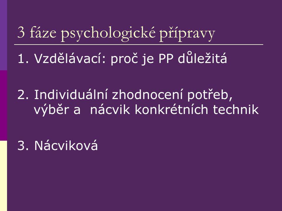 3 fáze psychologické přípravy 1. Vzdělávací: proč je PP důležitá 2.