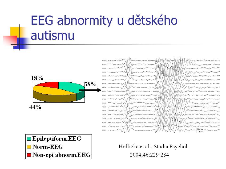 Vztah EEG abnormalit a epilepsie k některým jevům u autismu EEG abnormalityEpilepsie Autistická regresenschi 2 =9.007; df=1; p=0.003 Abnormální PMV v 1.roce Chi 2 = 8.588; df=2; p=0.014 ns Mentální retardace nsr= 0.397; p=0.001 Hrdlička et al., Eur.