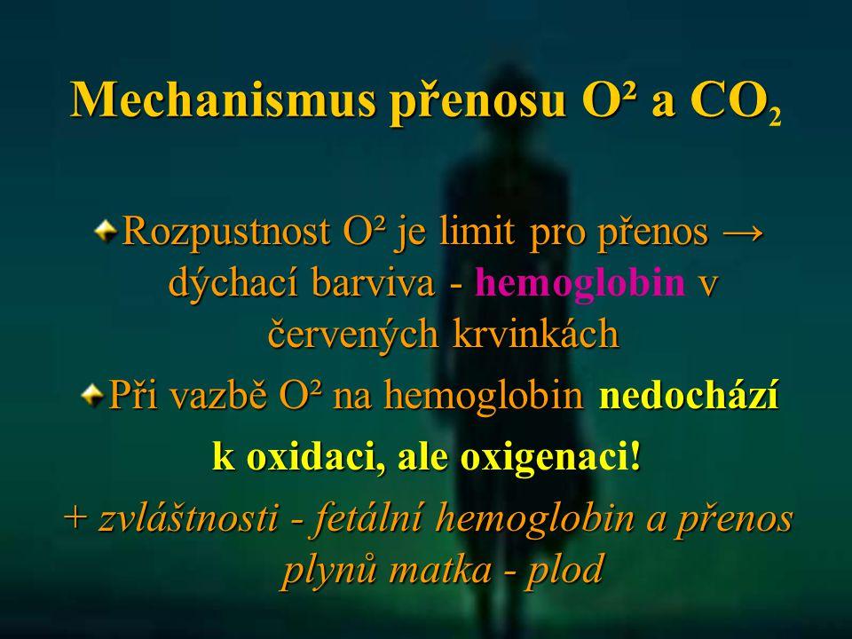 Mechanismus přenosu O² a CO Mechanismus přenosu O² a CO 2 Rozpustnost O² je limit pro přenos → dýchací barviva - v červených krvinkách Rozpustnost O²