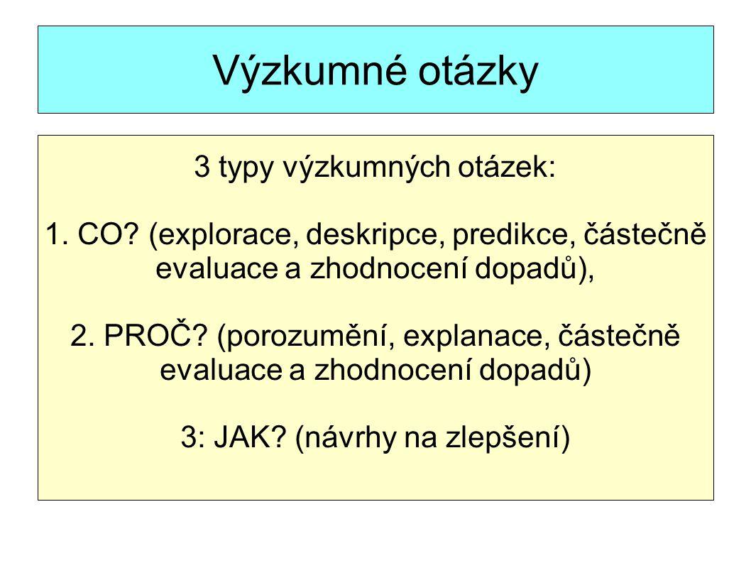 Výzkumné otázky 3 typy výzkumných otázek: 1. CO.