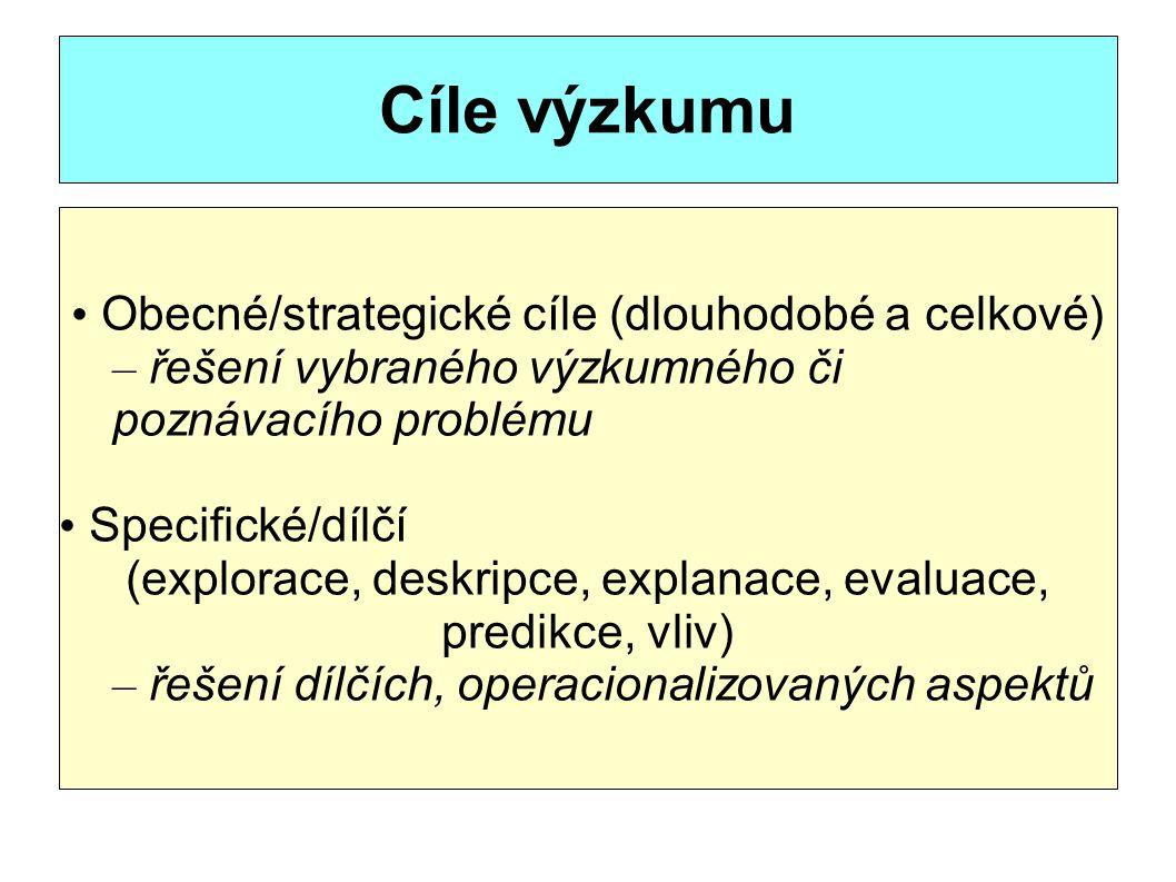 Příklad – strukturace cílů a otázek