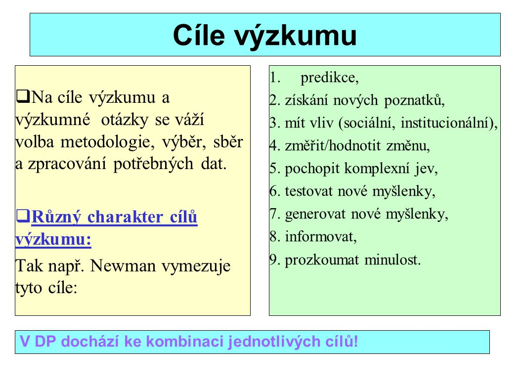 Příklad cílů výzkumu (podle Veselého): 1.