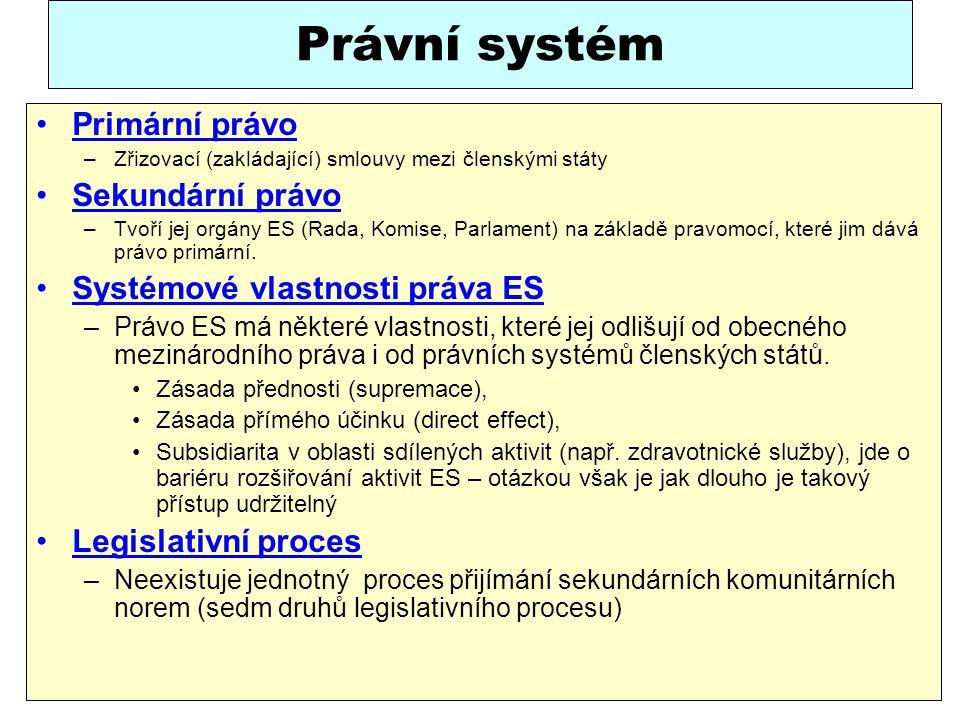 Právní systém Primární právo –Zřizovací (zakládající) smlouvy mezi členskými státy Sekundární právo –Tvoří jej orgány ES (Rada, Komise, Parlament) na