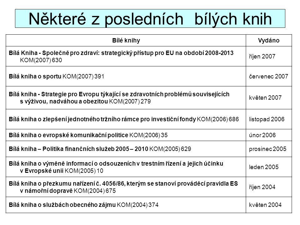 Některé z posledních bílých knih Bílé knihyVydáno Bílá Kniha - Společně pro zdraví: strategický přístup pro EU na období 2008-2013 KOM(2007) 630 říjen