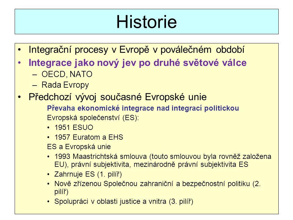 Historie Integrační procesy v Evropě v poválečném období Integrace jako nový jev po druhé světové válce –OECD, NATO –Rada Evropy Předchozí vývoj souča