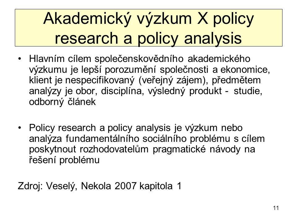 11 Akademický výzkum X policy research a policy analysis Hlavním cílem společenskovědního akademického výzkumu je lepší porozumění společnosti a ekono