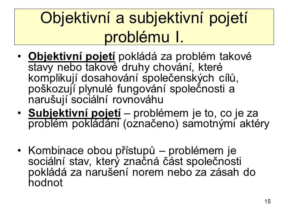 15 Objektivní a subjektivní pojetí problému I. Objektivní pojetí pokládá za problém takové stavy nebo takové druhy chování, které komplikují dosahován