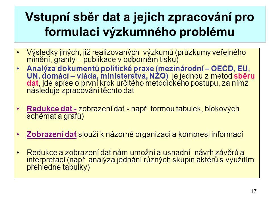 17 Vstupní sběr dat a jejich zpracování pro formulaci výzkumného problému Výsledky jiných, již realizovaných výzkumů (průzkumy veřejného mínění, grant
