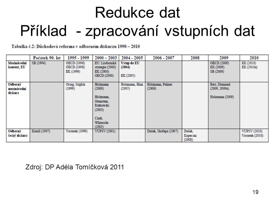 19 Zdroj: DP Adéla Tomíčková 2011 Redukce dat Příklad - zpracování vstupních dat