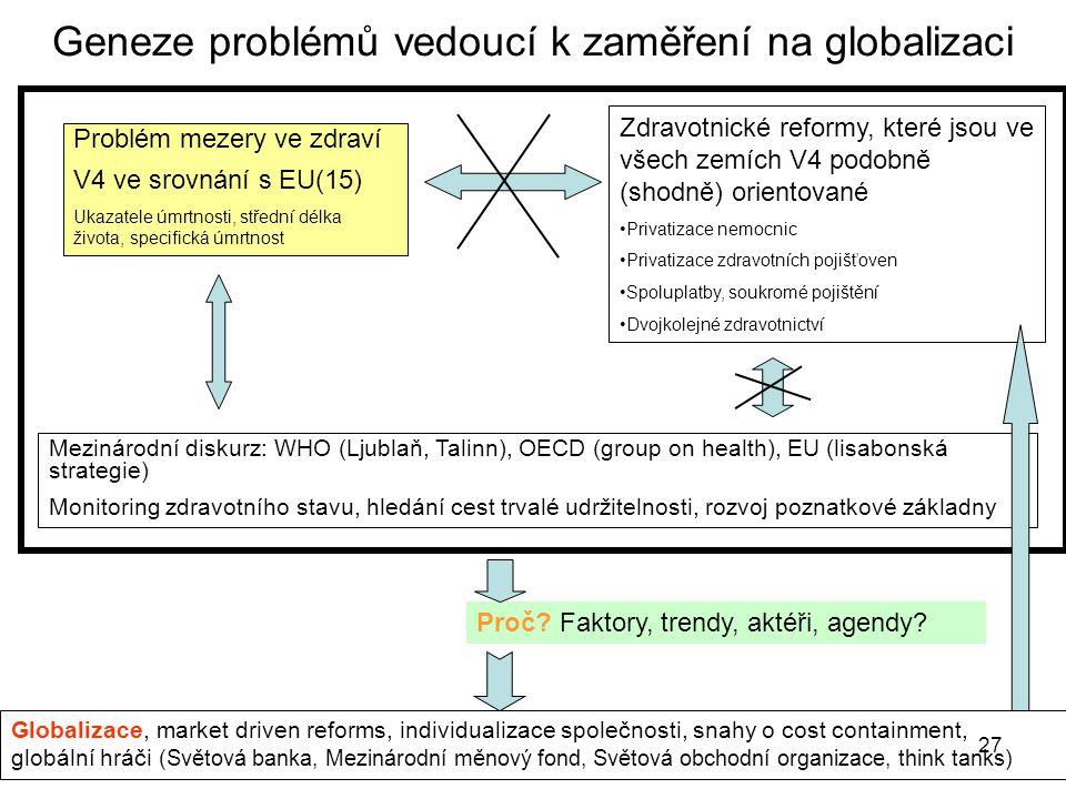 27 Geneze problémů vedoucí k zaměření na globalizaci Problém mezery ve zdraví V4 ve srovnání s EU(15) Ukazatele úmrtnosti, střední délka života, speci