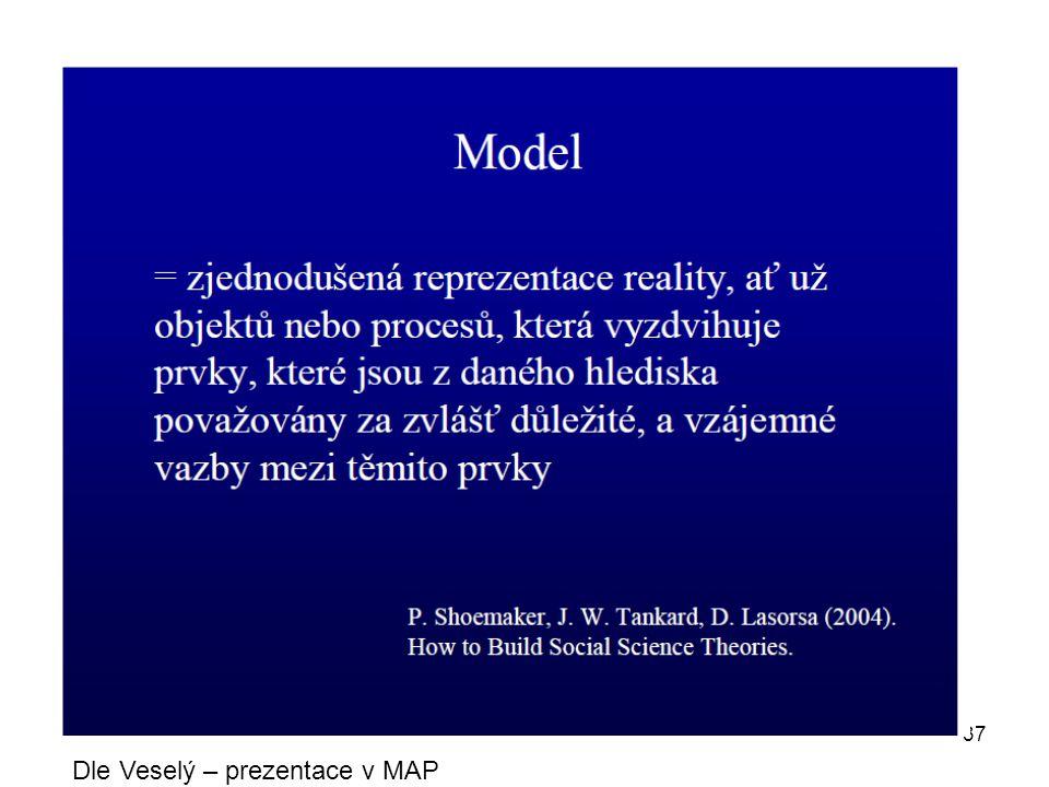 37 Dle Veselý – prezentace v MAP