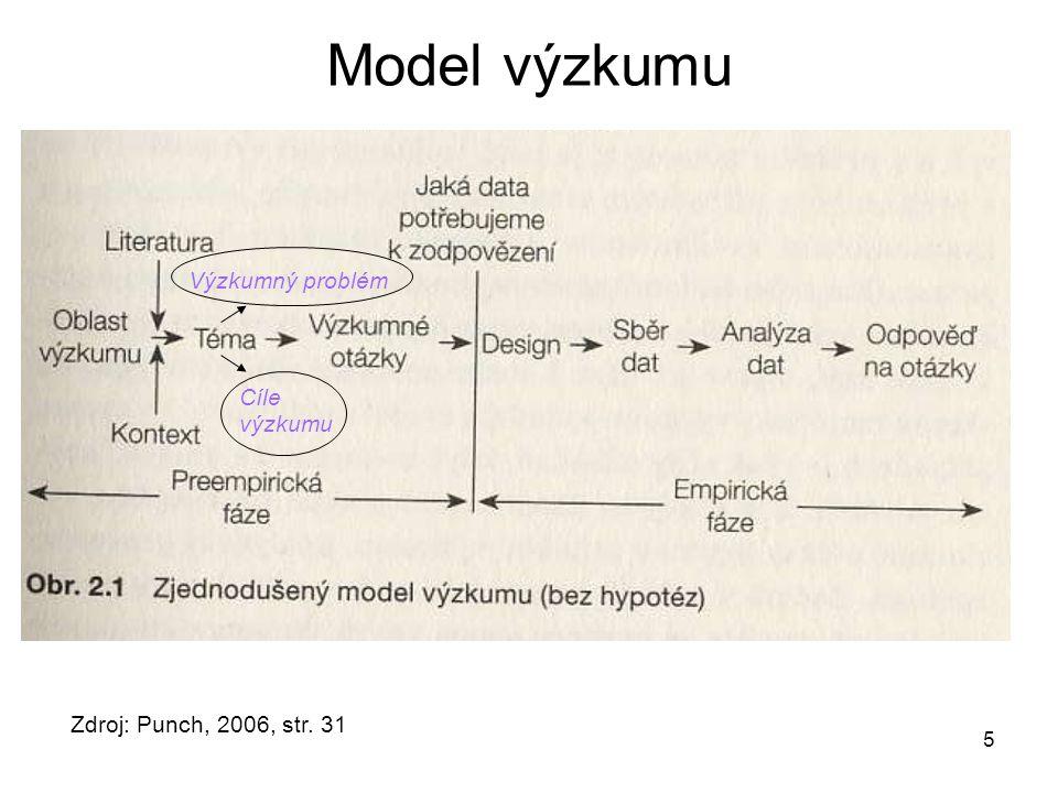 5 Model výzkumu Zdroj: Punch, 2006, str. 31 Cíle výzkumu Výzkumný problém