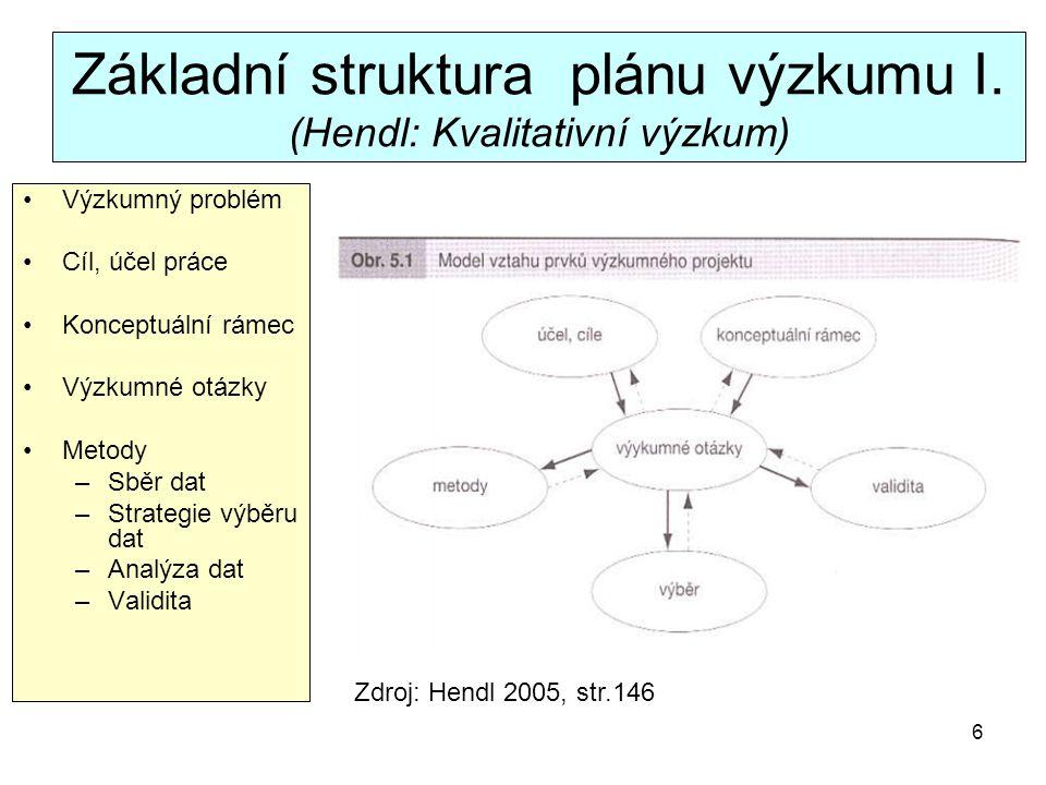 6 Základní struktura plánu výzkumu I. (Hendl: Kvalitativní výzkum) Výzkumný problém Cíl, účel práce Konceptuální rámec Výzkumné otázky Metody –Sběr da