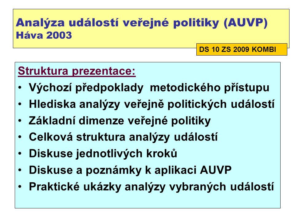 Analýza událostí veřejné politiky (AUVP) Háva 2003 Struktura prezentace: Výchozí předpoklady metodického přístupu Hlediska analýzy veřejně politických událostí Základní dimenze veřejné politiky Celková struktura analýzy událostí Diskuse jednotlivých kroků Diskuse a poznámky k aplikaci AUVP Praktické ukázky analýzy vybraných událostí DS 10 ZS 2009 KOMBI