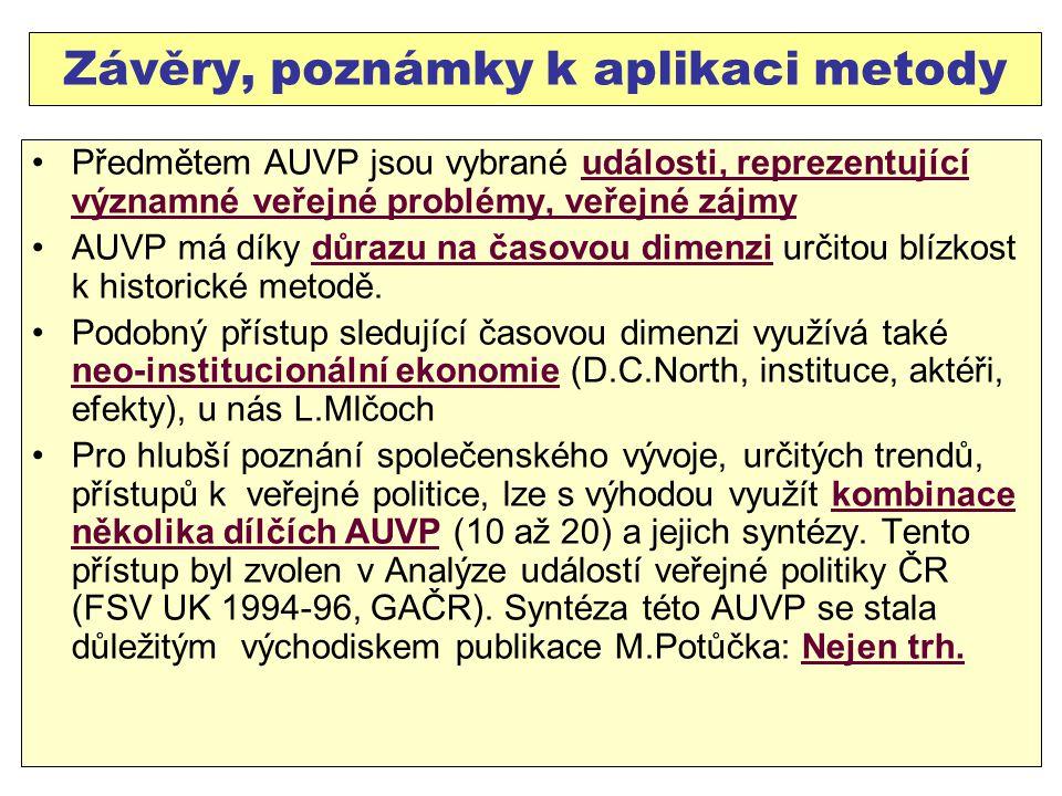 Závěry, poznámky k aplikaci metody Předmětem AUVP jsou vybrané události, reprezentující významné veřejné problémy, veřejné zájmy AUVP má díky důrazu na časovou dimenzi určitou blízkost k historické metodě.