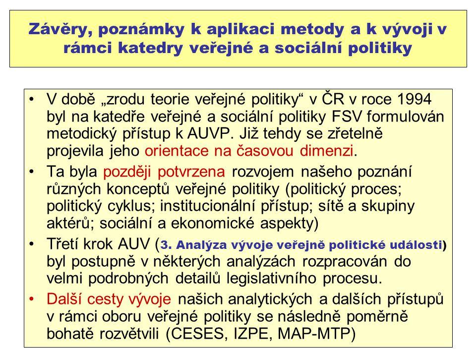 """Závěry, poznámky k aplikaci metody a k vývoji v rámci katedry veřejné a sociální politiky V době """"zrodu teorie veřejné politiky v ČR v roce 1994 byl na katedře veřejné a sociální politiky FSV formulován metodický přístup k AUVP."""