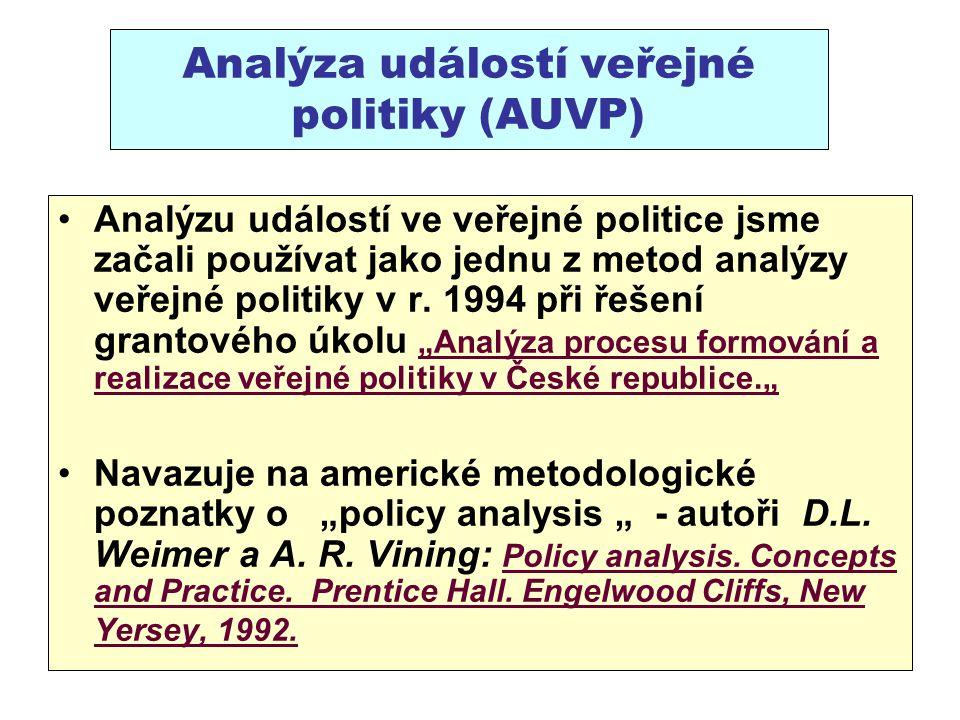 Analýza událostí veřejné politiky (AUVP) Analýzu událostí ve veřejné politice jsme začali používat jako jednu z metod analýzy veřejné politiky v r.