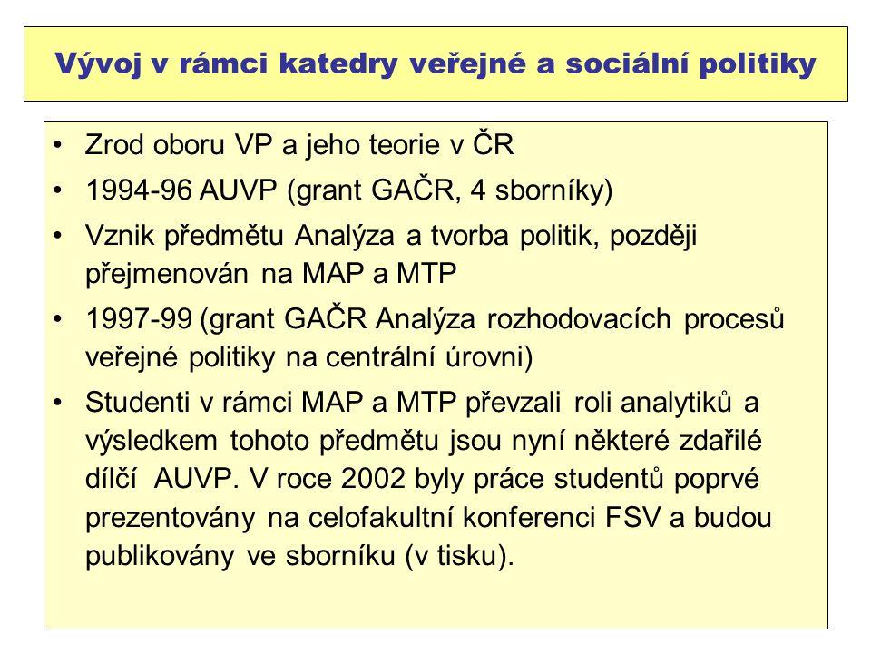 Vývoj v rámci katedry veřejné a sociální politiky Zrod oboru VP a jeho teorie v ČR 1994-96 AUVP (grant GAČR, 4 sborníky) Vznik předmětu Analýza a tvorba politik, později přejmenován na MAP a MTP 1997-99 (grant GAČR Analýza rozhodovacích procesů veřejné politiky na centrální úrovni) Studenti v rámci MAP a MTP převzali roli analytiků a výsledkem tohoto předmětu jsou nyní některé zdařilé dílčí AUVP.