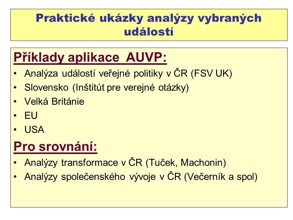 Praktické ukázky analýzy vybraných událostí Příklady aplikace AUVP: Analýza událostí veřejné politiky v ČR (FSV UK) Slovensko (Inštitút pre verejné otázky) Velká Británie EU USA Pro srovnání: Analýzy transformace v ČR (Tuček, Machonin) Analýzy společenského vývoje v ČR (Večerník a spol)