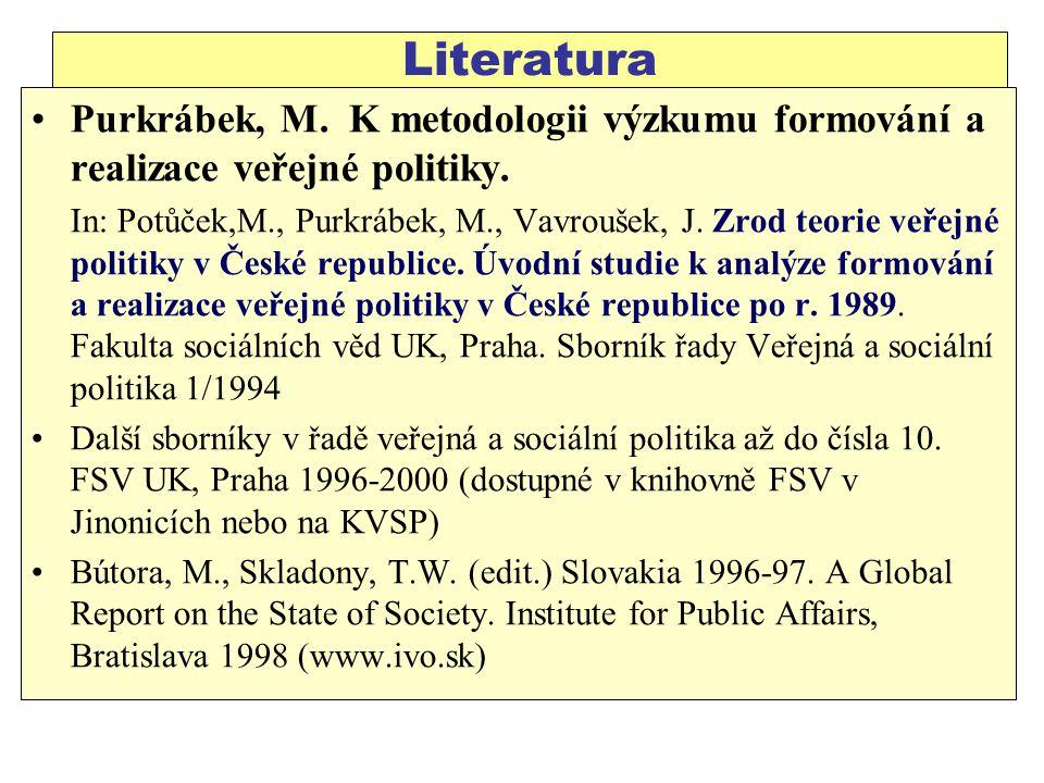 Literatura Purkrábek, M.K metodologii výzkumu formování a realizace veřejné politiky.