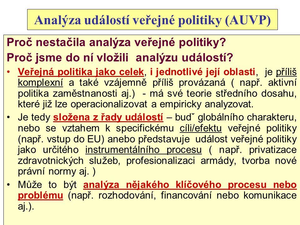 Analýza událostí veřejné politiky (AUVP) Proč nestačila analýza veřejné politiky.