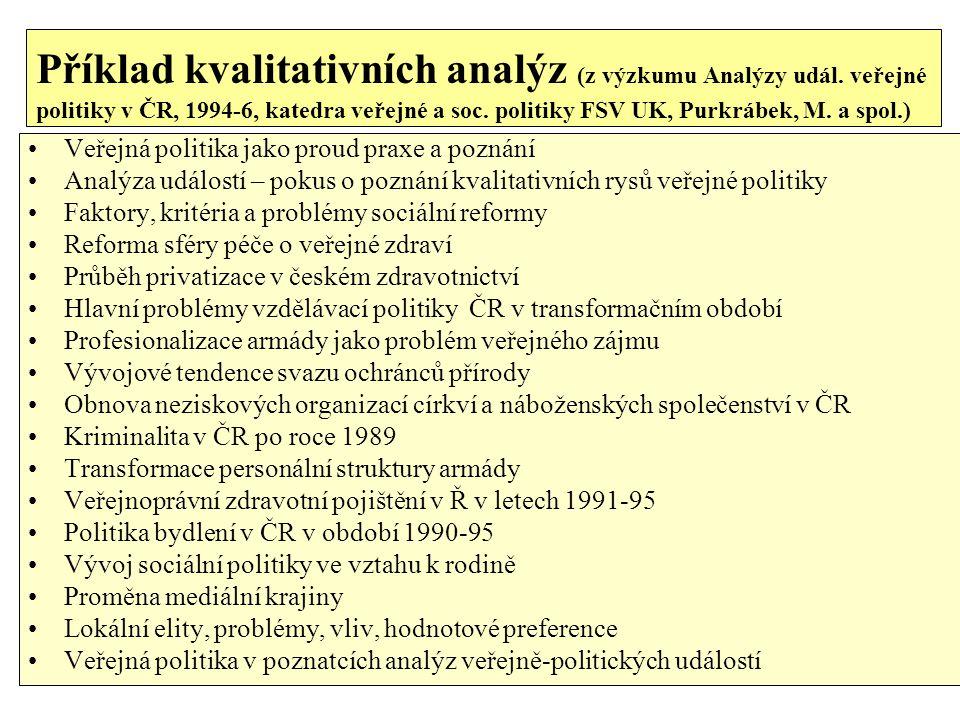 Příklad kvalitativních analýz (z výzkumu Analýzy udál.