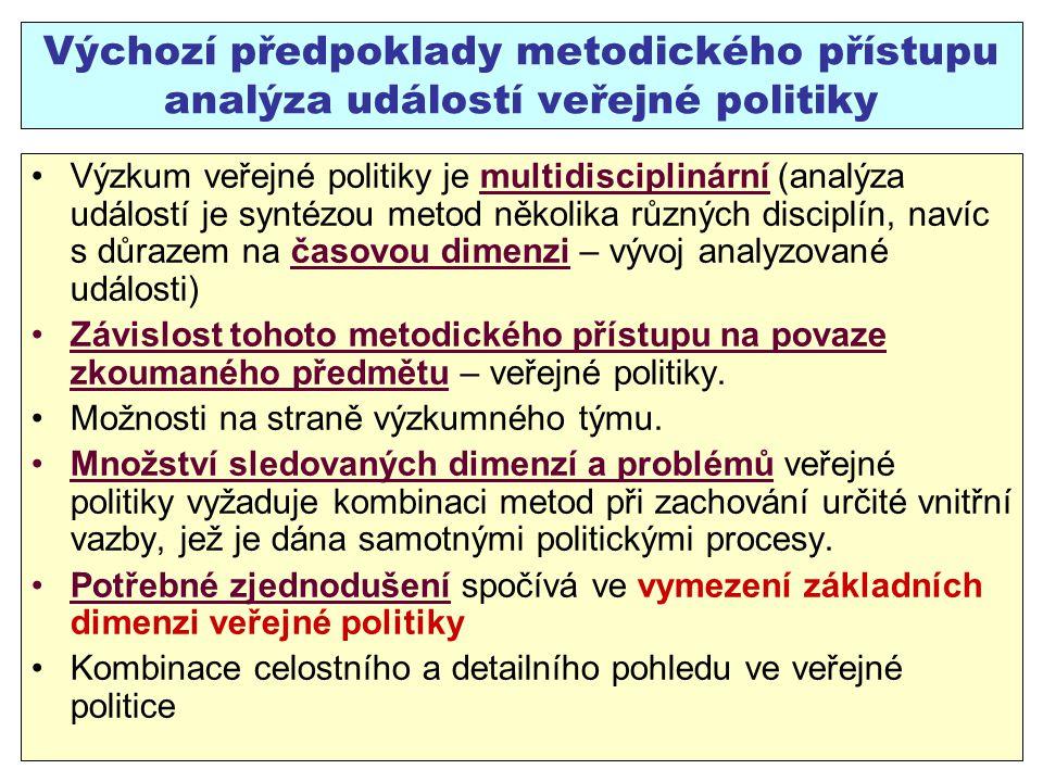 Výchozí předpoklady metodického přístupu analýza událostí veřejné politiky Výzkum veřejné politiky je multidisciplinární (analýza událostí je syntézou metod několika různých disciplín, navíc s důrazem na časovou dimenzi – vývoj analyzované události) Závislost tohoto metodického přístupu na povaze zkoumaného předmětu – veřejné politiky.