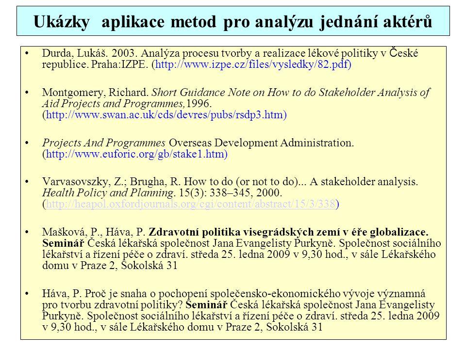 Ukázky aplikace metod pro analýzu jednání aktérů Durda, Lukáš. 2003. Analýza procesu tvorby a realizace lékové politiky v Č eské republice. Praha:IZPE