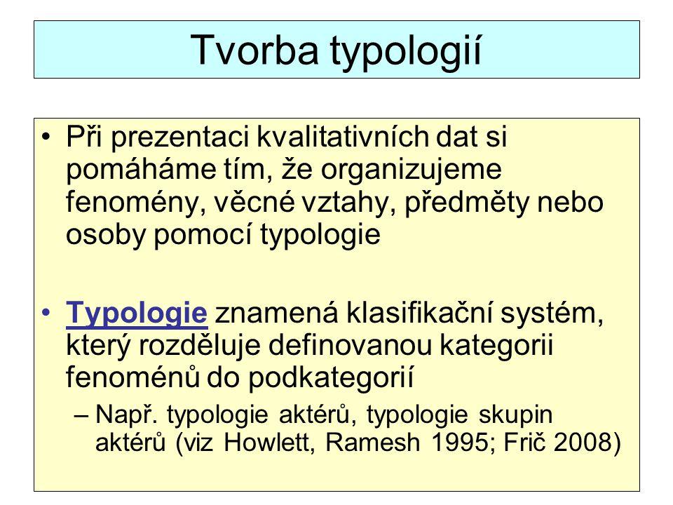 Zobrazovací prostředky Tabulky –příklad tabulky, analýza aktérů (Durda) Grafy, –Strom problémů, strom příčin, strom cílů (prezentace Doleželová 2007) Mapy, modely – Vývojová schémata –Influenční diagram, kauzální síť –Morfologická analýza (vybrané události, ukázka Králová – Obezita)