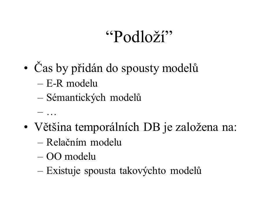 Podloží Čas by přidán do spousty modelů –E-R modelu –Sémantických modelů –… Většina temporálních DB je založena na: –Relačním modelu –OO modelu –Existuje spousta takovýchto modelů