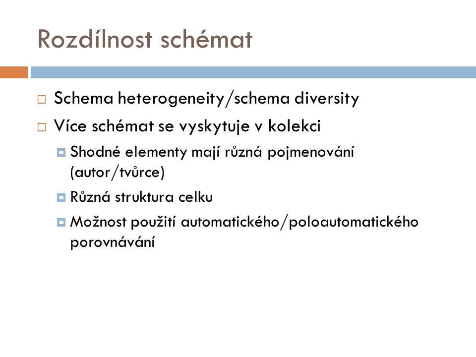 Rozdílnost schémat  Schema heterogeneity/schema diversity  Více schémat se vyskytuje v kolekci  Shodné elementy mají různá pojmenování (autor/tvůrc